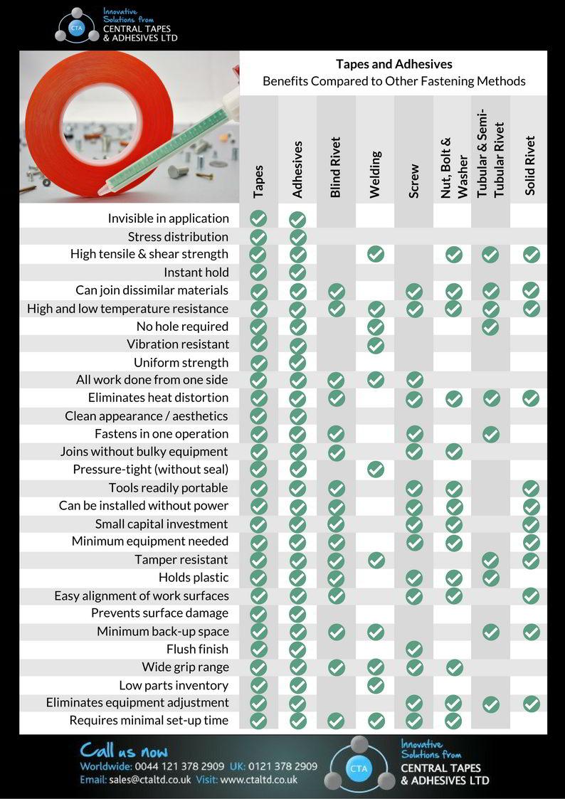 cta comparison chart v1